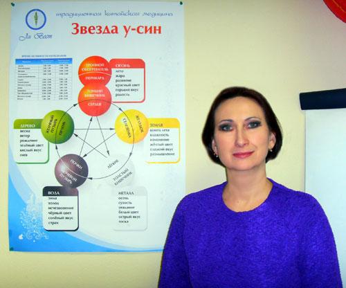 Бородина Наталья Викторовна